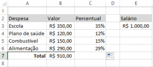 como calcular percentual 2
